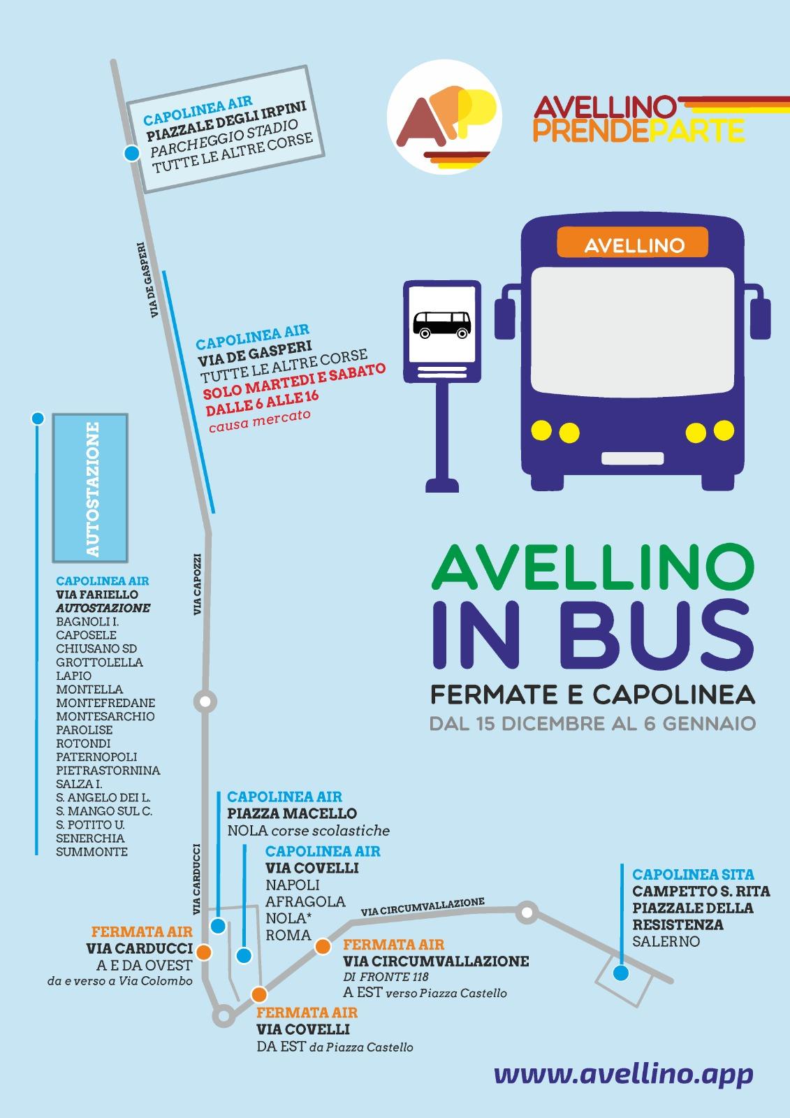 La mappa dei nuovi terminal Bus di Avellino, dopo la delocalizzazione del terminal di Piazza Kennedy